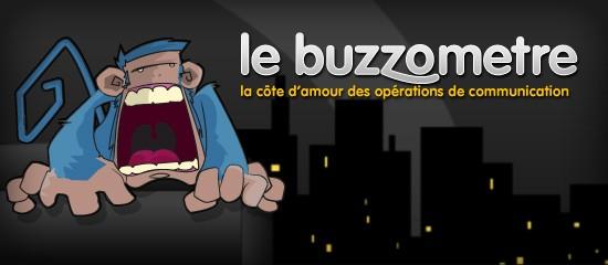 Buzzometre